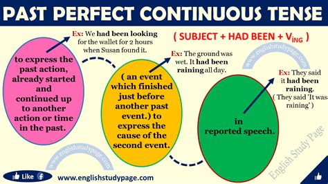 Freelance writing pay how to write a self-assessment reflective essay how to write a self-assessment reflective essay presentations slides themes presentations slides themes