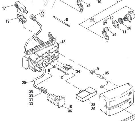 harley davidson electra glide fuse box wiring diagram