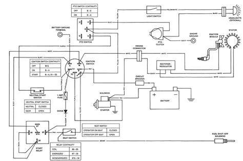 John Deere Mower Tractor Wiring Diagram