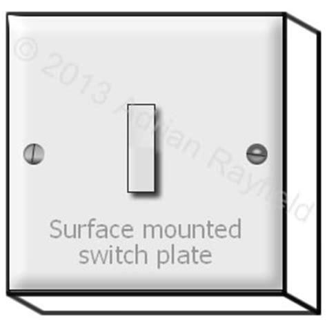 wallpapering around light switches and sockets property decorating