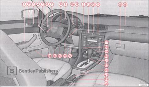 car repair manuals download 2001 audi allroad engine control excerpt audi owner s manual allroad 2001 bentley publishers repair manuals and