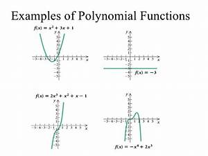 polynomial functions With what is function template
