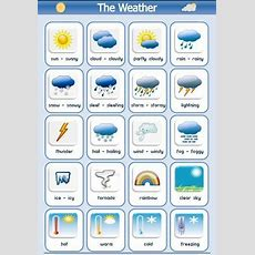 Types Of Weather With Pictures Learning English  Language, Esl And Pictures