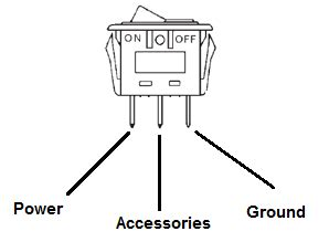 What Does The Accessory Switch Control Crownline
