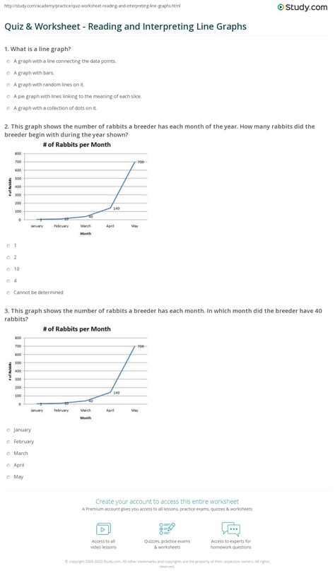 Want to help support the site and remove the ads? Quiz & Worksheet - Reading and Interpreting Line Graphs | Study.com