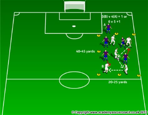 passing patterns  combine amplified soccer training