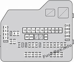 Fuse Box Diagram  U0026gt  Toyota Highlander  Xu40  2008