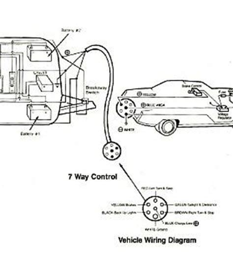 umbilical wiring diagrams silver twinkie renovation pinterest
