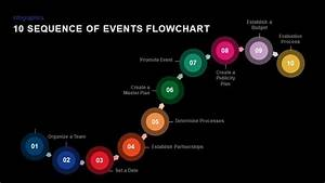 10 Sequence Of Events Flowchart Powerpoint Template