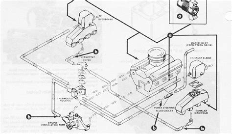 Boat Engine Cooling Diagram by I Repaired An Ford Engine 351 M In Marine Design With