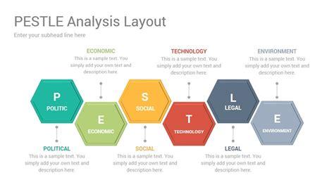 pestle analysis diagrams powerpoint  template