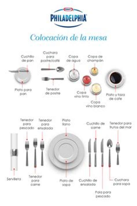 table manners 1 of 2 etiqueta glamour y protocolo by dd usos y tipos de cucharas de mesa modales y algo más