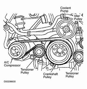 2004 Land Rover Range Rover Serpentine Belt Routing And