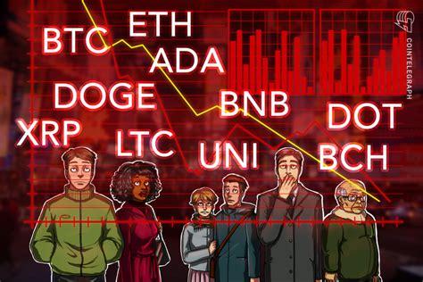 Price analysis 5/17: BTC, ETH, BNB, ADA, DOGE, XRP, DOT ...