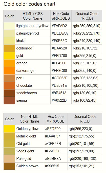 color code from image what is the gold colour code in photoshop quora