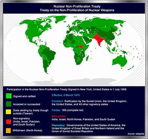 Category Nuclear Weapons Green Policy