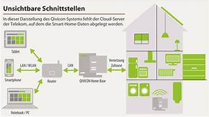 Welches Smart Home System : neue strategien f r die intelligente heimvernetzung c 39 t ~ Michelbontemps.com Haus und Dekorationen