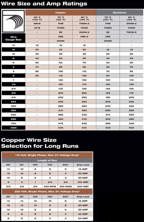 ac motor amperage chart ac motor kit picture