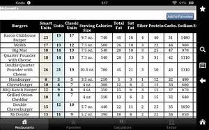 Amazon Com  Smart Food Score Calculator With Fast Food