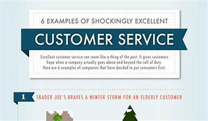 Examples of good customer service for Examples of good customer service