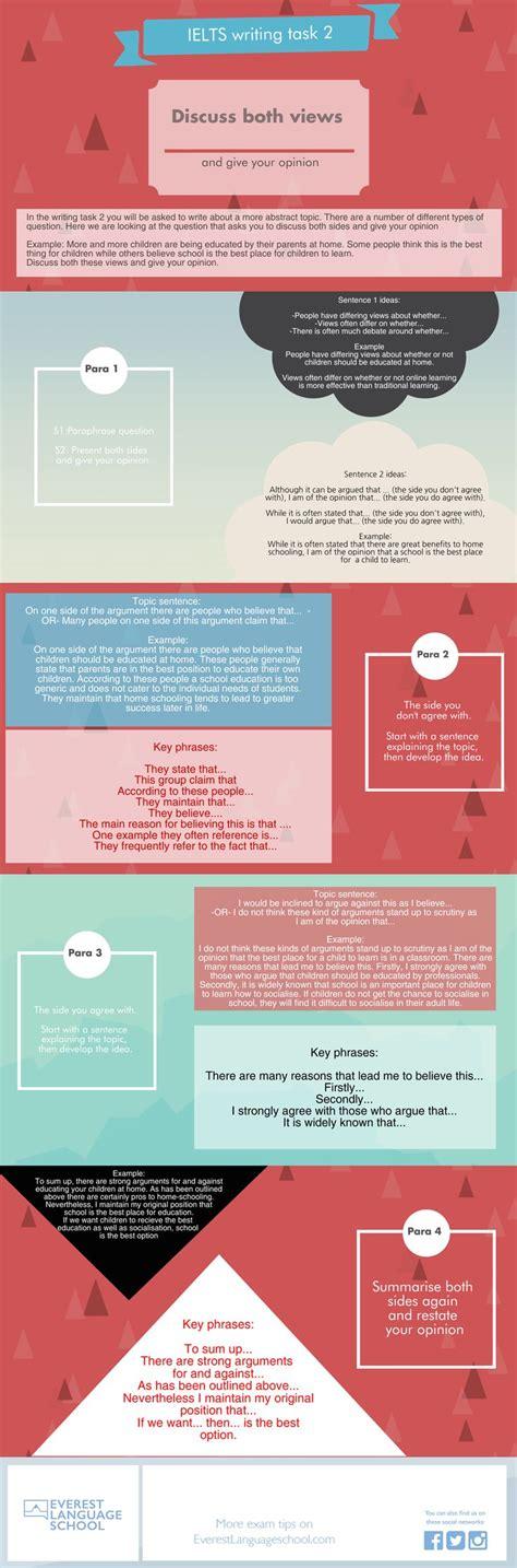 Best 25+ Ielts Writing Task 2 Ideas On Pinterest  Ielts Tips, Ielts Writing And Ielts