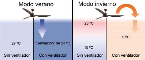 funcionamiento de un ventilador de techo laras tv