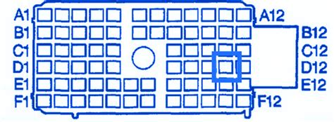 gmc seira   main fuse boxblock circuit breaker