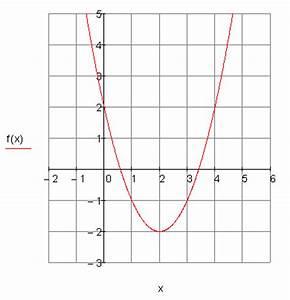 Scheitelpunktform A Berechnen : l sungen quadratische funktionen teil ii ~ Themetempest.com Abrechnung