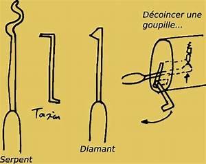 Serrure Bloquée Clé Ne Tourne Pas : article guide du r liste galactique pour chaque serrure ~ Nature-et-papiers.com Idées de Décoration