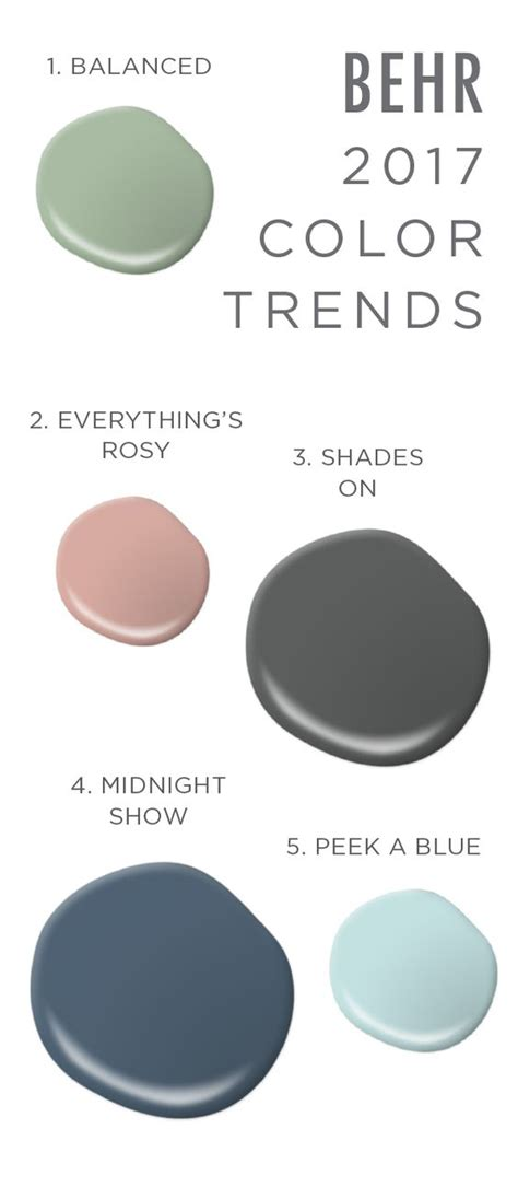 paint color trends of 2017 see what colors are leading
