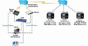 Automatic Data Master Server