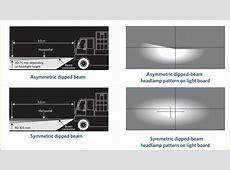 Headlamps NZTA Vehicle Portal