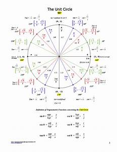 42 Printable Unit Circle Charts  U0026 Diagrams  Sin  Cos  Tan