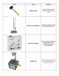 Physics (Sounds, Waves & Optics) Laboratory Apparatus