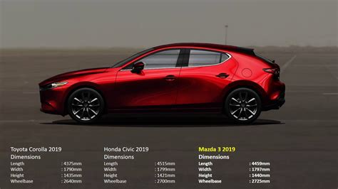 Corolla 2020 Vs Mazda 3 by Mazda 3 2019 Vs Honda Civic 2019 Vs Toyota Corolla 2019