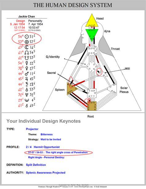 human design free chart your human design 187 incarnation cross of