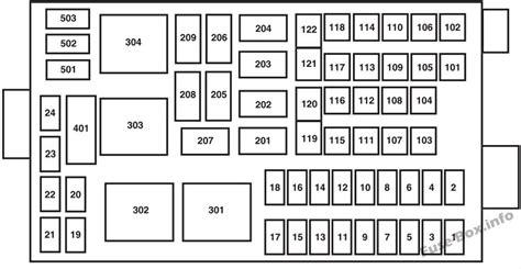 2009 F650 Fuse Box by Fuse Box Diagram Gt Ford F 650 F 750 2001 2015