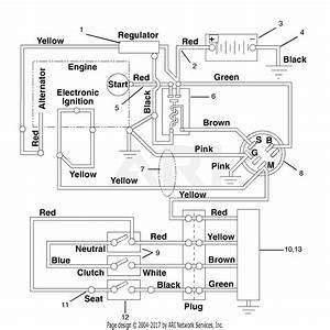 Electrical Wiring Diagrams Of A Lawn Mower : ariens 927054 000101 rm9030 9hp b s 30 deck parts ~ A.2002-acura-tl-radio.info Haus und Dekorationen