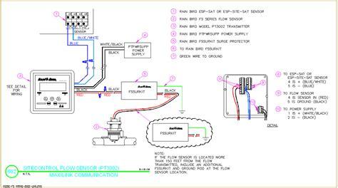 rain bird cad detail drawings sitecontrol central