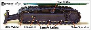 Digbits - Technical Resource - Rubber Tracks