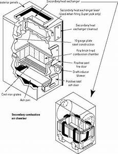 blower wood furnace wood furnace filter wiring diagram With wood stove blower motor wiring diagram likewise replacement wood stove