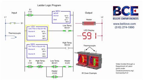 temperature control  plc ladder logic youtube