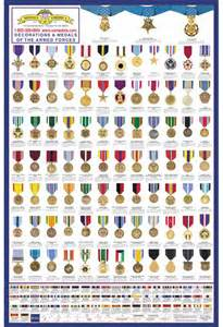 medals poster medals of america press