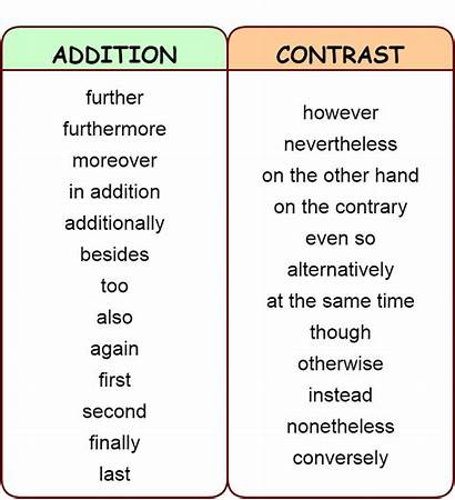 Contrast Words Addition Phrases Linking Comparison English