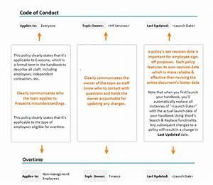 employee handbook template employee handbook template 12 With employee handbook template canada