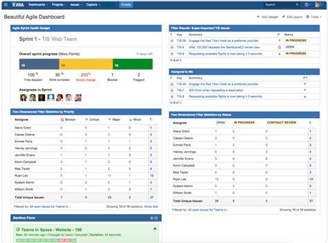 secrets   beautiful agile dashboard atlassian