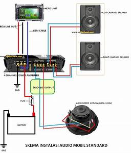 Wiring Diagram Tape Mobil Avanza