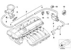 similiar e30 coolant hose diagram keywords engine diagram bmw e30 vacuum hose diagram bmw 325i water hose diagram