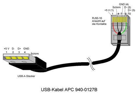 Apc Usb Cable Pinout Electronics Basics