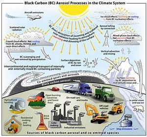 Black carbon larger cause of climate change than ...
